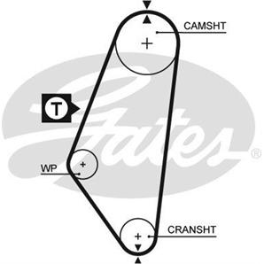 Gates Zahnriemen Opel